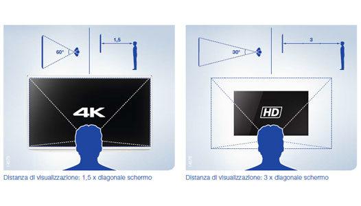 visione 4k ultra hd